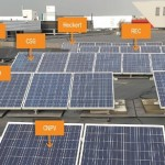 Zonnepanelen test centrum