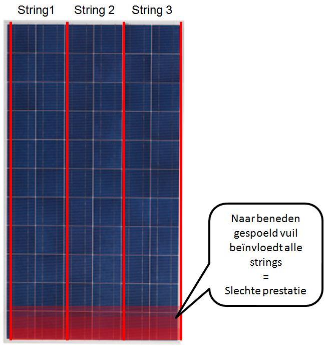 Vuil_vertyicale zonnepaneel