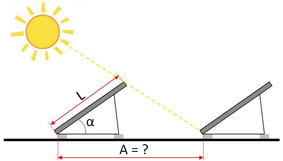 Zonnepanelen berekenen plat dak