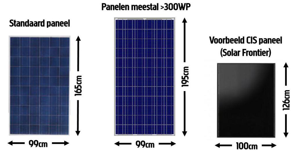 afmeting-zonnepanelen