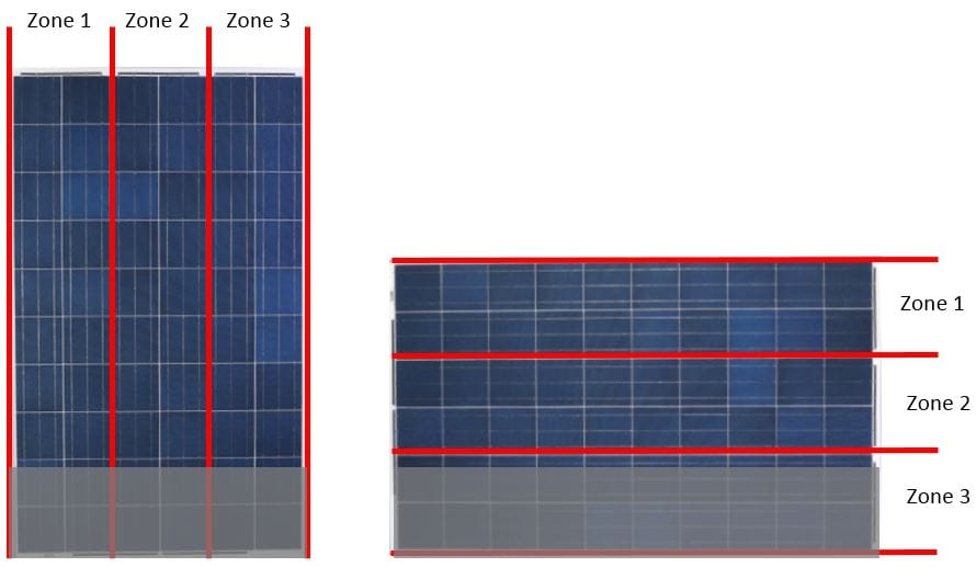 Horizonaal of verticaal