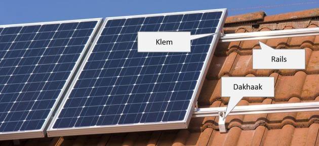 Zelf zonnepanelen plaatsen schuin dak